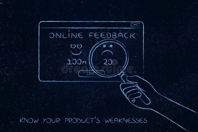 Ręka z powiększać - szkło analizuje negatywną informacje zwrotne, produkt ilustracja wektor