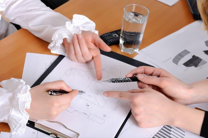Ręki biznesowe kobiety zdjęcie royalty free