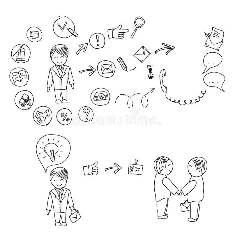 Ręki doodle Biznesowej ikony pomysłu ustalony projekt na białym tła infographics, akcydensowa rewizja, życiorys royalty ilustracja