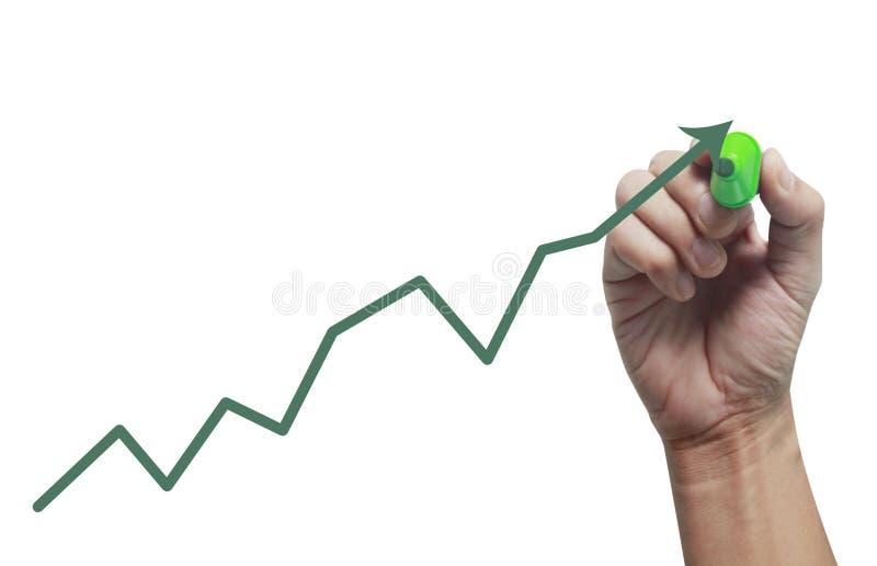 Ręki pisać analizuje wykres dla handlowego rynek papierów wartościowych zdjęcia stock