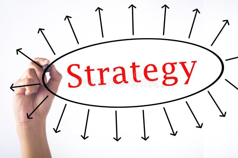 Ręki writing strategii pojęcie na przejrzystej desce zdjęcie royalty free