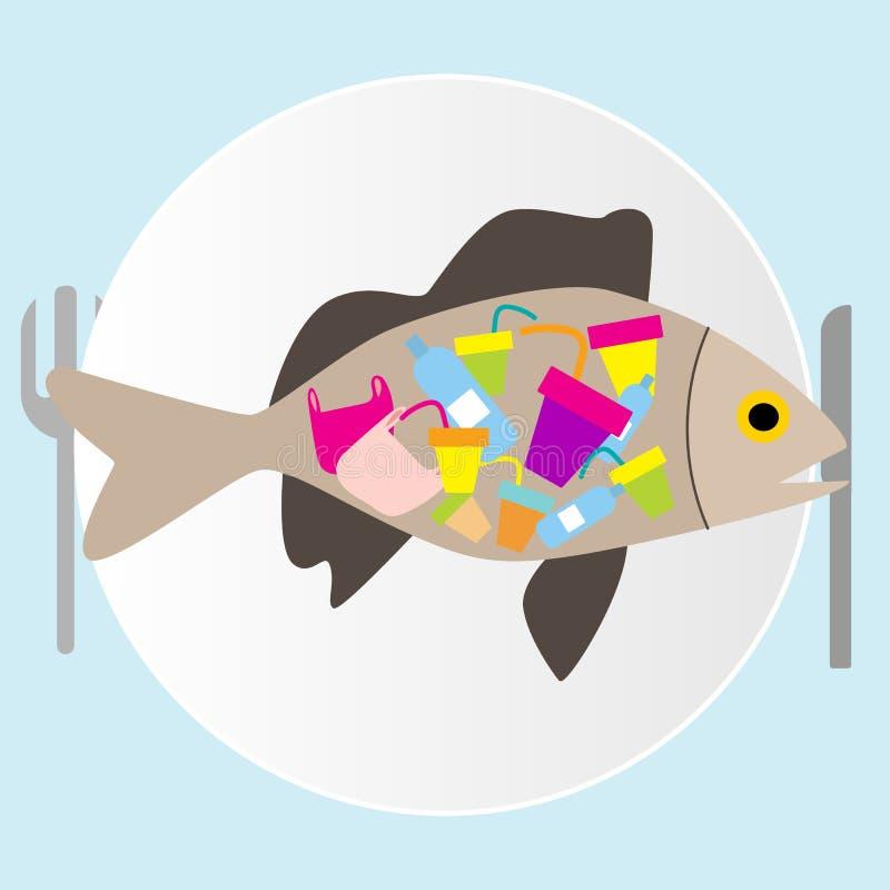 r 我们吃它 鱼吃塑料,并且它进入我们的身体 生态,灾害的问题 库存例证