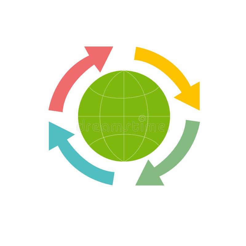 R?utilisez les fl?ches et la terre verte Illustration de vecteur illustration de vecteur