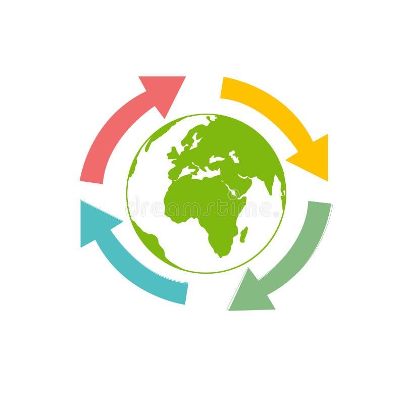 R?utilisez les fl?ches et la terre verte Illustration de vecteur illustration libre de droits