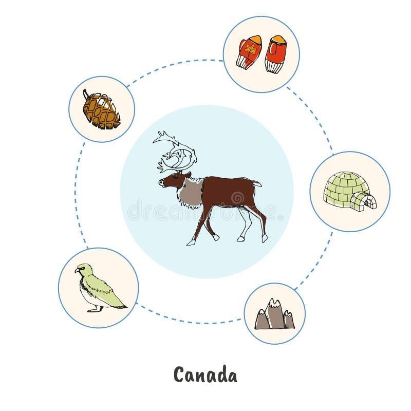Raccolta canadese di scarabocchio di simboli nazionali illustrazione di stock