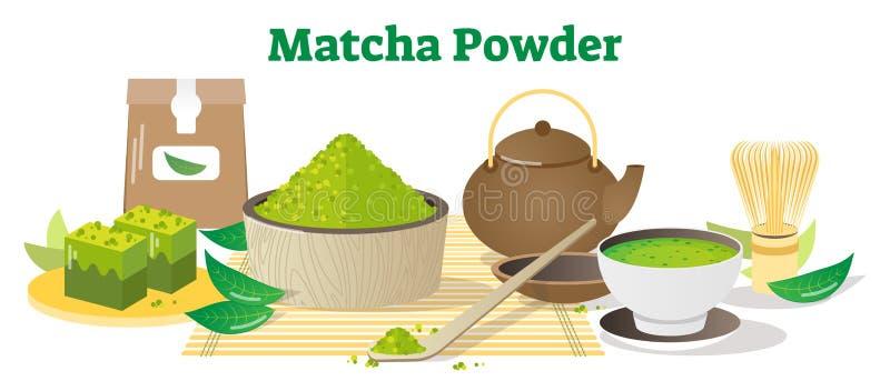 Raccolta concettuale dell'illustrazione di vettore della polvere del tè di Matcha, cerimonia di tè giapponese illustrazione di stock