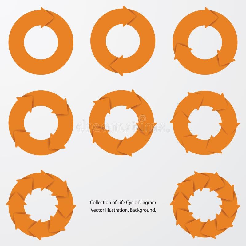 Raccolta dei flussi arancio del cerchio della freccia di colore Vettore illustrazione vettoriale