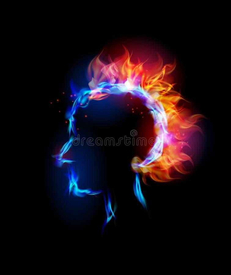 Raccolta del fuoco, emicrania illustrazione vettoriale