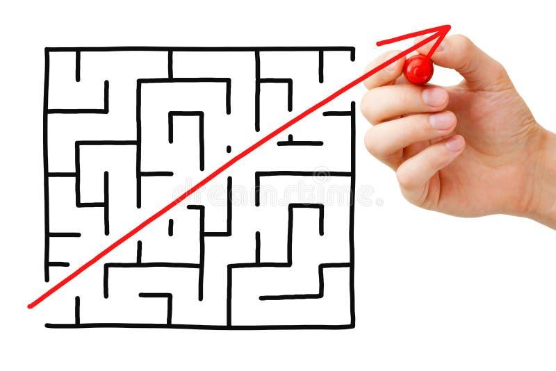 Raccourci de labyrinthe image libre de droits