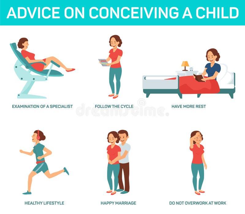 Rada na Poczynać dziecka również zwrócić corel ilustracji wektora ilustracja wektor