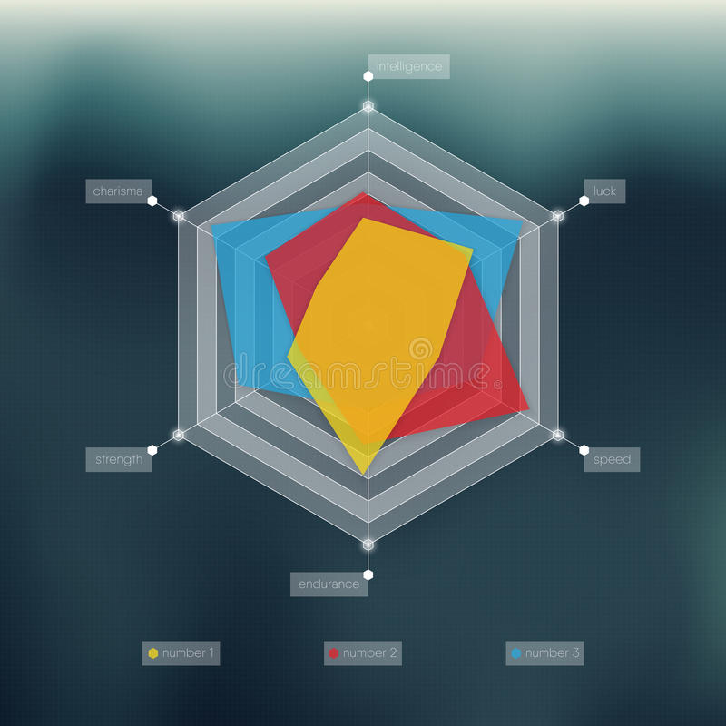 Radar Chart With Blurred Background. Infographic Element. Realistic Abstract Vector Illustration vector illustration