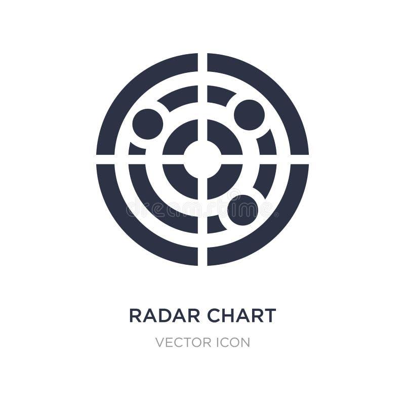 Radar-Karten-Ikone auf weißem Hintergrund Einfache Elementillustration vom Geschäfts- und Analyticskonzept stock abbildung