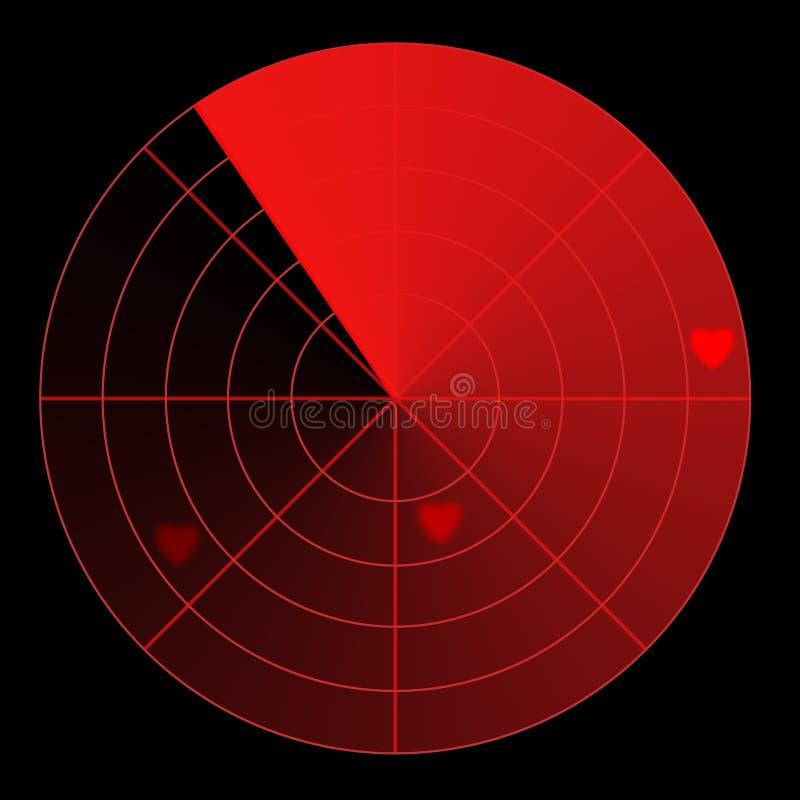 radar kupidyna obraz stock