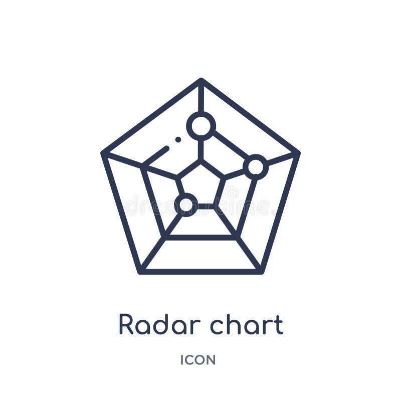 radardiagram med pentagonsymbolen från användargränssnittöversiktssamling Tunn linje radardiagram med pentagonsymbolen som isoler royaltyfri illustrationer