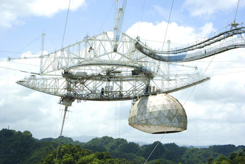 Radio Telescope. Largest radio telescope at arecibo observatory stock images