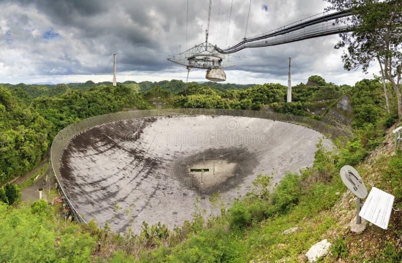 Radio Telescope Arecibo. The Arecibo Observatory radio telescope in the hills of Arecibo, Puerto Rico royalty free stock images