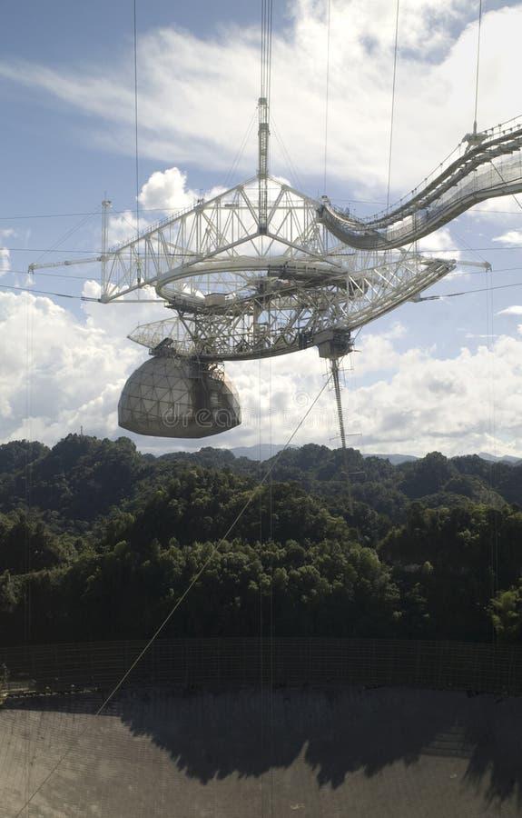 Radio Telescope at Arecibo, Puerto Rico. This is a photograph of the radio telescope in the limestone bluffs of Arecibo, Puerto Rico royalty free stock photos