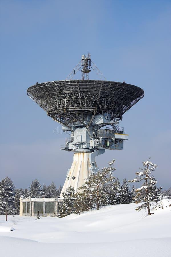 Radiolocator III immagini stock