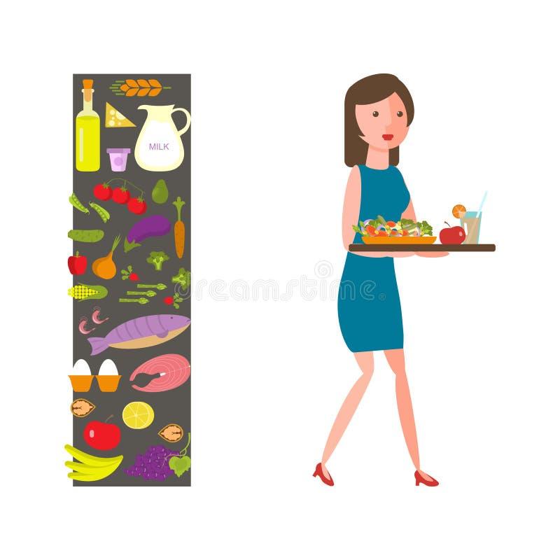 Ragazza snella con alimento sano royalty illustrazione gratis