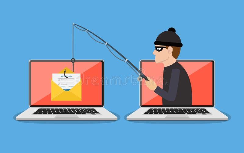 Raggiro di Phishing, attacco del pirata informatico illustrazione vettoriale