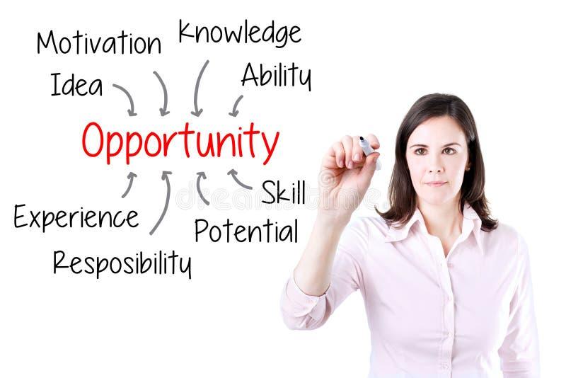 Raggiungimento di opportunità di scrittura della donna di affari dai molti attributo Isolato su bianco fotografia stock