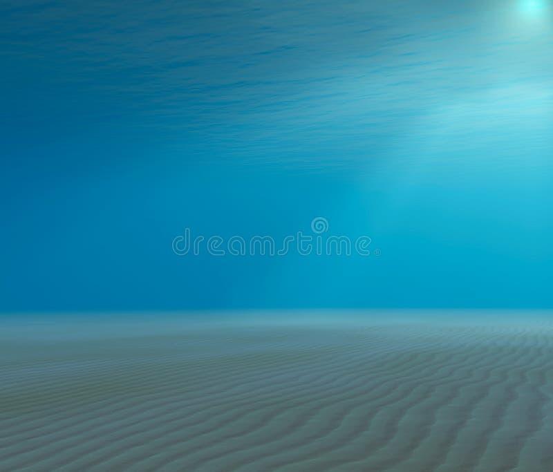 Raias subaquáticas