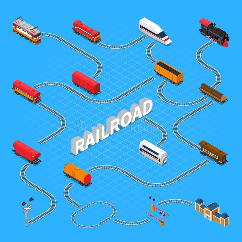 Rail Road Isometric Flowchart. On blue background with passenger and cargo train elements, station, vector illustration stock illustration