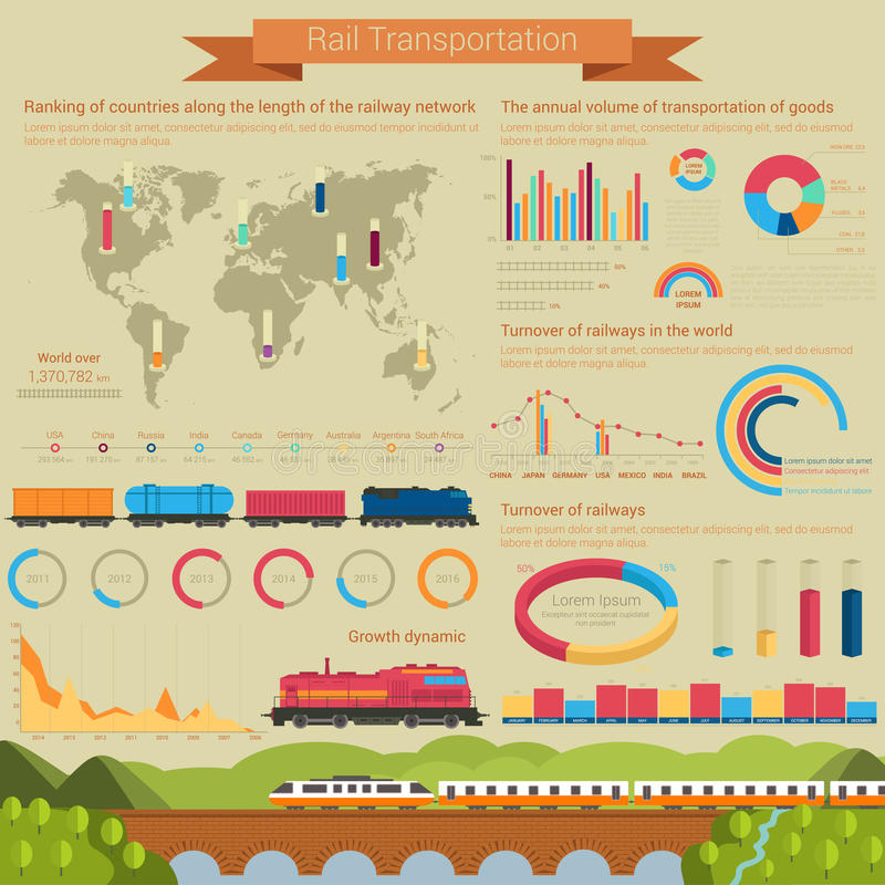 Rail transportation infographic or infochart template or layout using linear and bar, circle and pie charts. With railroad or railway covered wagon, high speed vector illustration