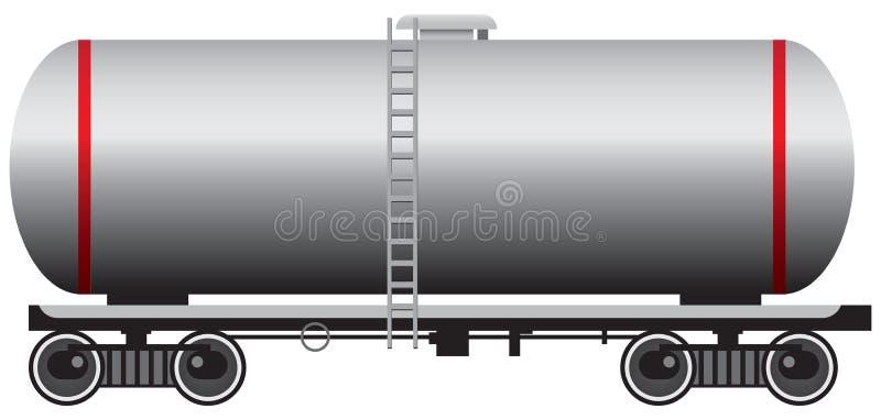Railway cargo tank stock illustration