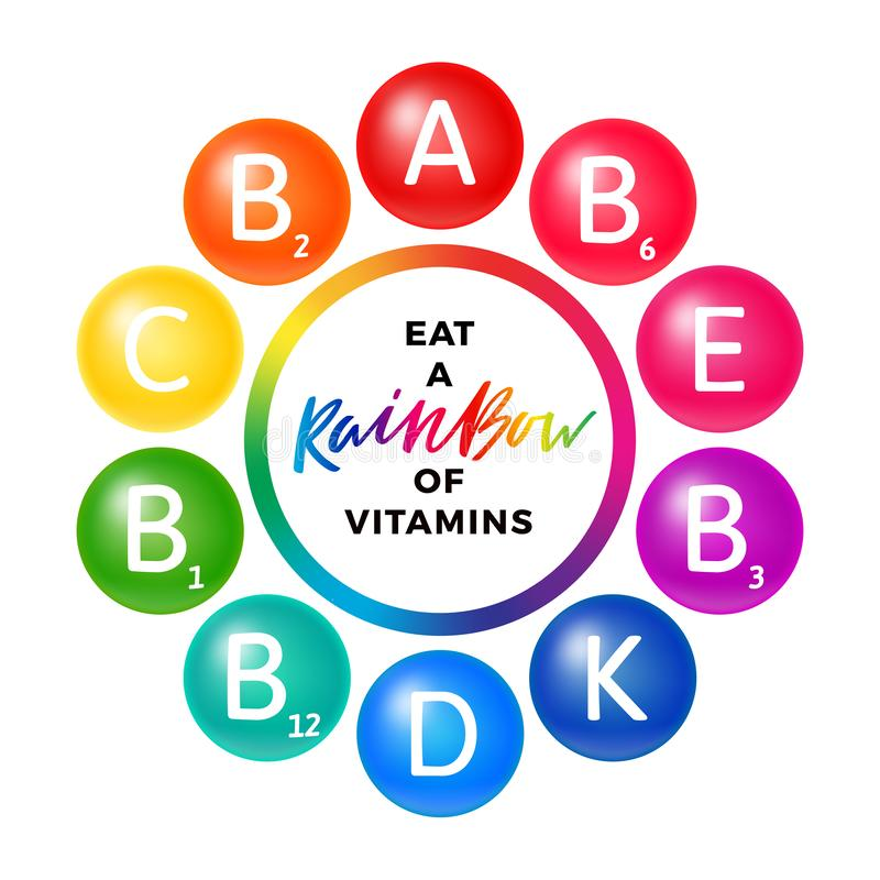 Rainbow Colored Creative Concept with Vitamins. Bright Illustration with Lettering. Vector Icons Set Isolated on White.  royalty free illustration