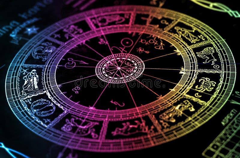 Rainbow horoscope wheel chart stock photos