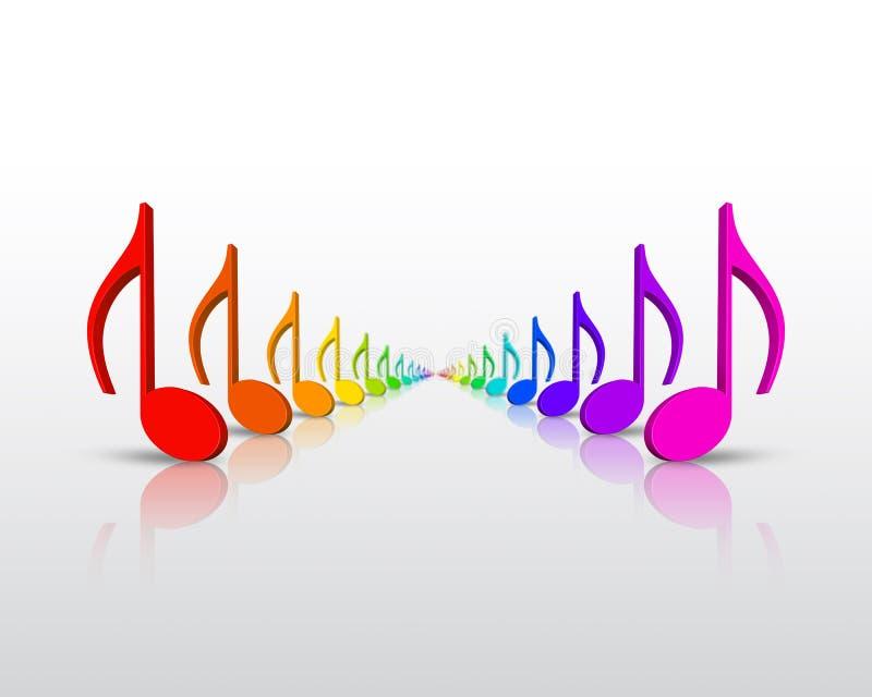 Rainbow Music Notes Stock Illustration. Illustration Of