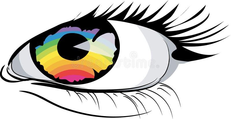 rainboweye 免版税库存照片