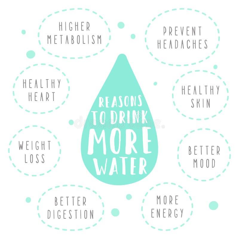 Raisons de boire plus d'eau illustration stock