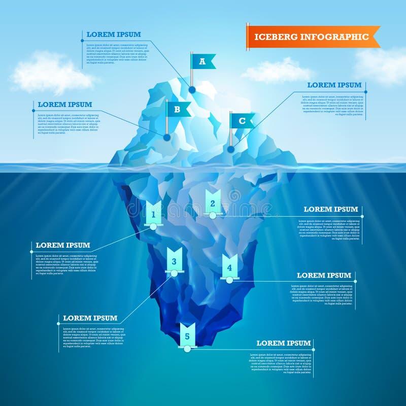 Ralistic infographic för isberg royaltyfri illustrationer