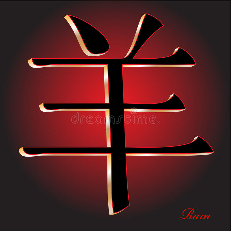 Ram de China Zodiak ilustração do vetor