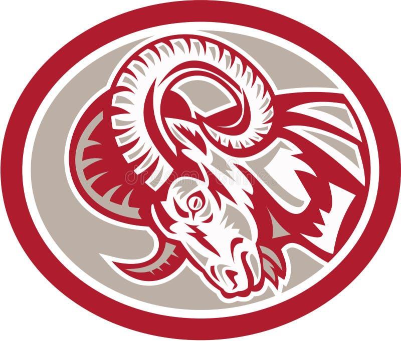Ram Goat Head Side Circle retro ilustración del vector