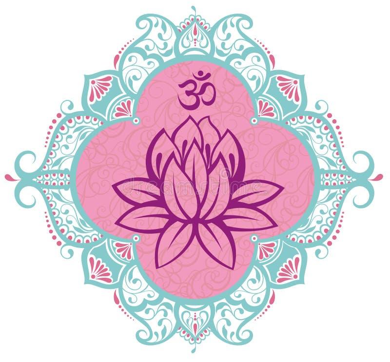 Ram med lotusblomma royaltyfri illustrationer