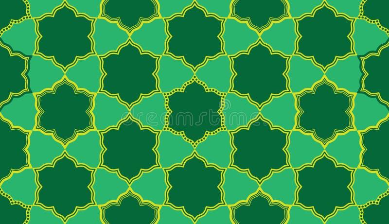 Ramadã seis testes padrões sem emenda da simetria da forma da estrela seis ilustração do vetor