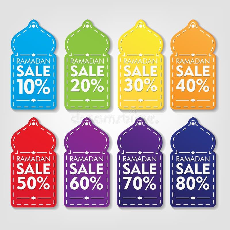 Ramadan Discount Tag Set Sale befordran med design för moskékupolShape vektor royaltyfri illustrationer