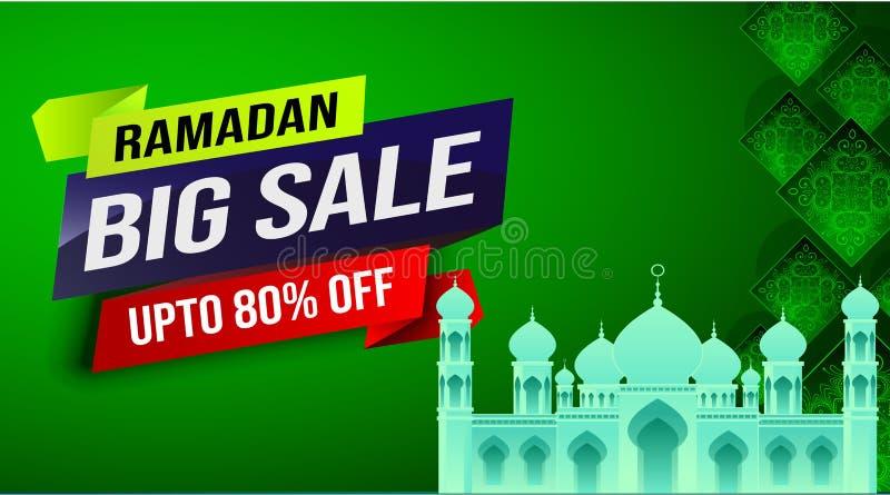 Ramadan du?a sprzeda?, sie? chodnikowiec, sztandaru plakatowy projekt z p??ksi??yc meczetem lub mieszkanie 80% z ofert na kwiecis ilustracja wektor
