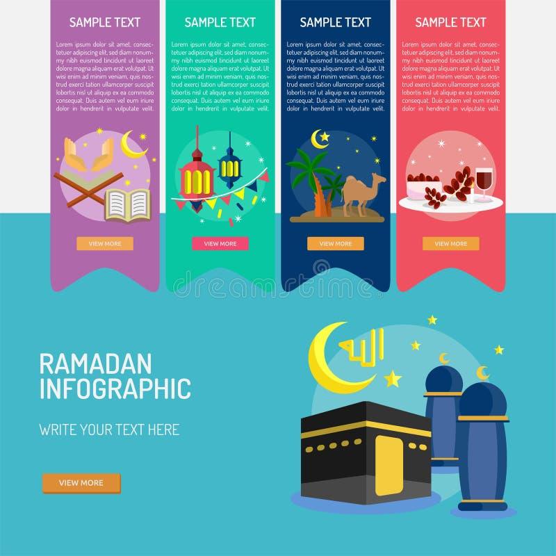 Ramadan Infographic vector illustration