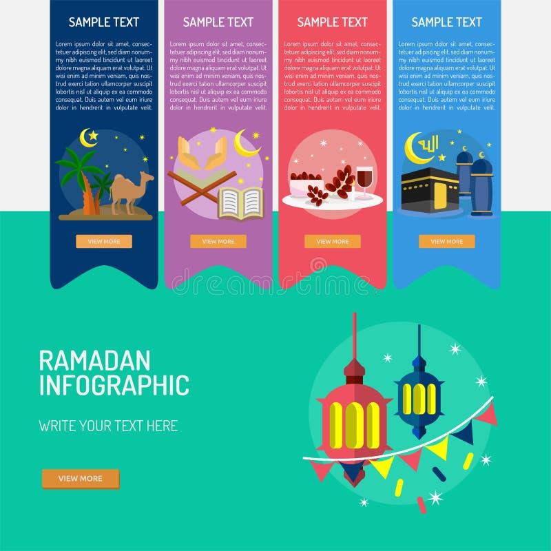 Ramadan Infographic royalty free illustration