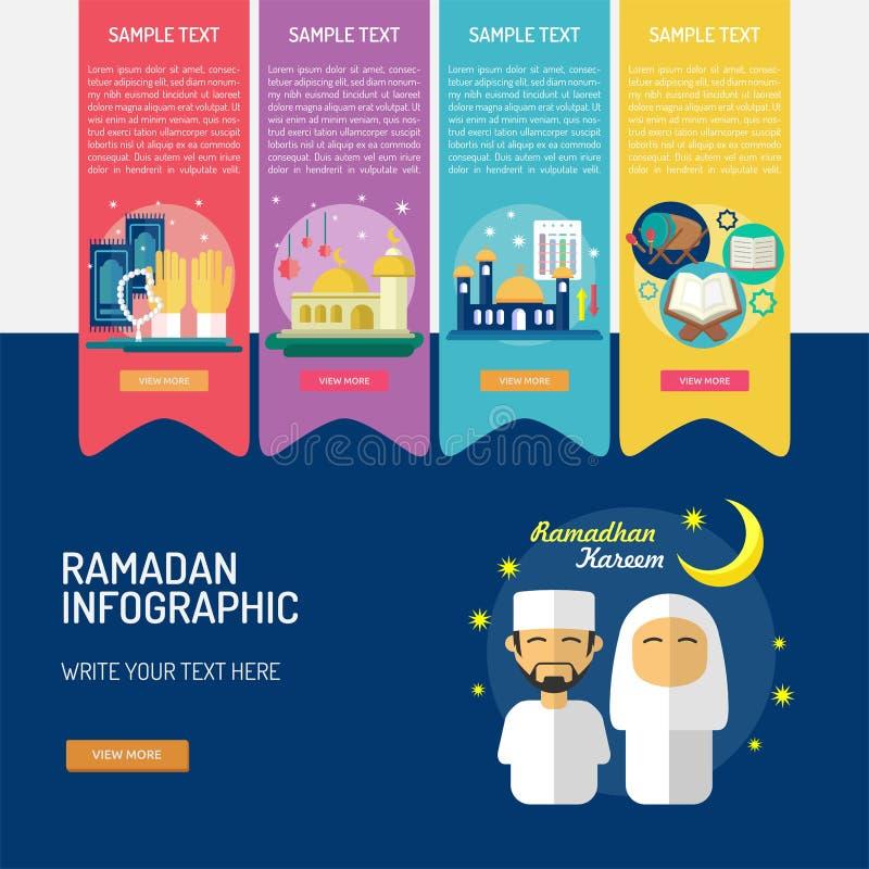 Ramadan Infographic stock illustration