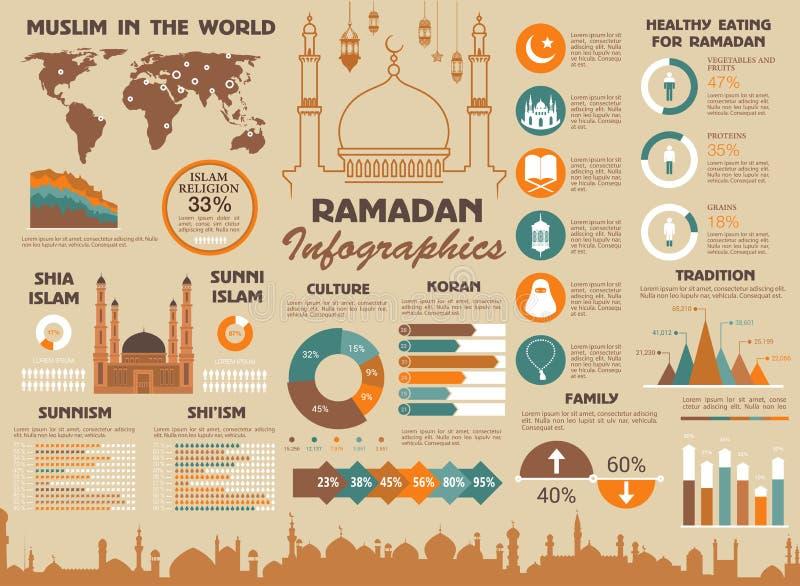 Ramadan Muslim Islam-wereld vectorinfographics stock illustratie