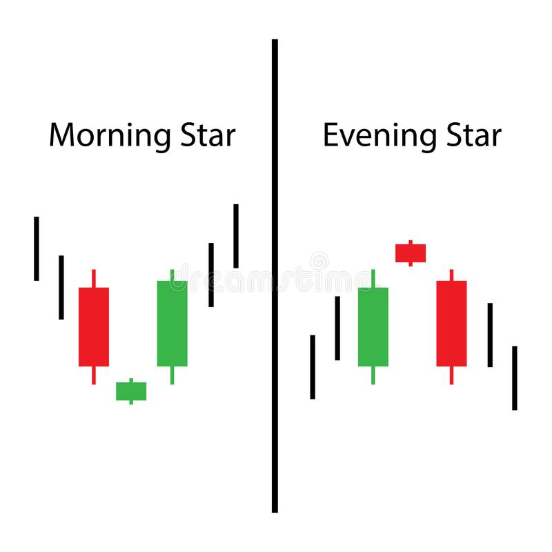 Ranek gwiazda z wieczór gwiazdy ceny akcją candlestick mapa royalty ilustracja