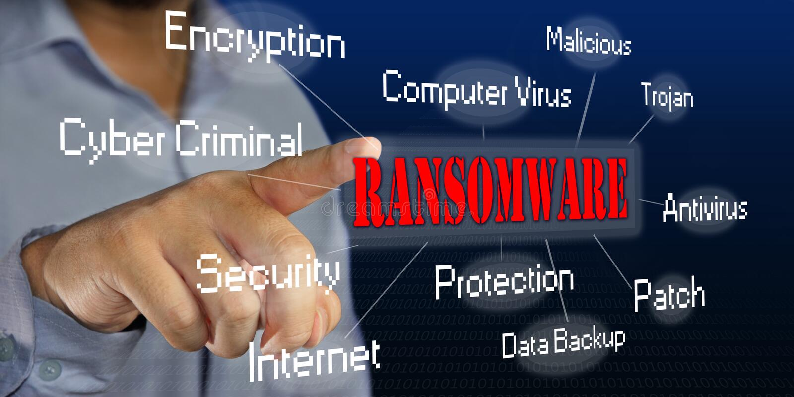 Ransomware Computer Virus. Hand of a businessman clicking Ransomware virus button on virtual screen stock image