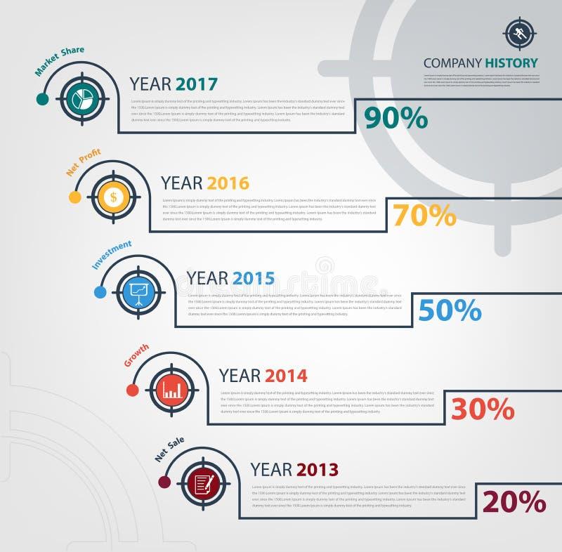 Rapporto di timeline&milestone della società infographic illustrazione vettoriale