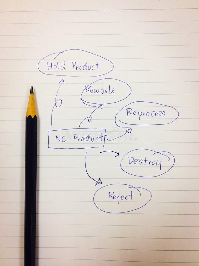 Rappresenti Il Diagramma Del Sistema Di Gestione Del ...