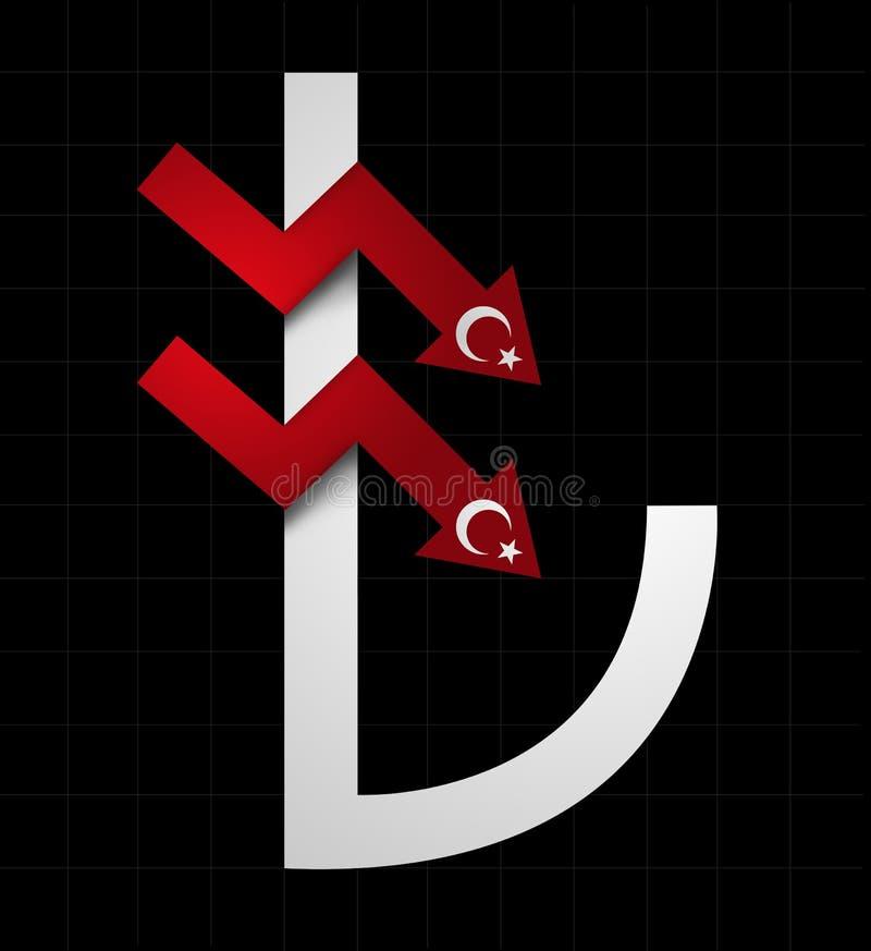 Rasa för symbol för turkisk Lira stock illustrationer